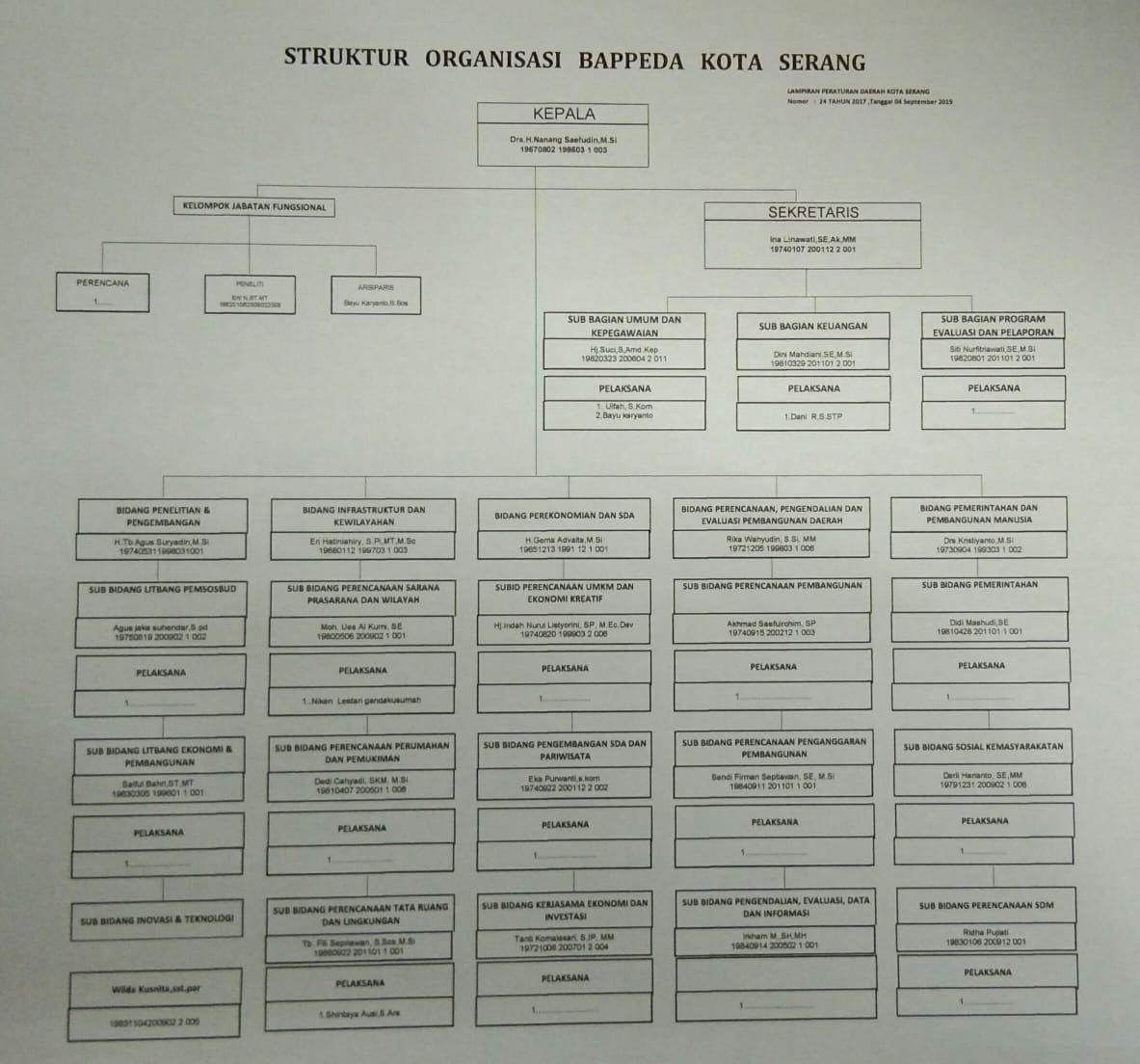 struktur_organisasi_2020